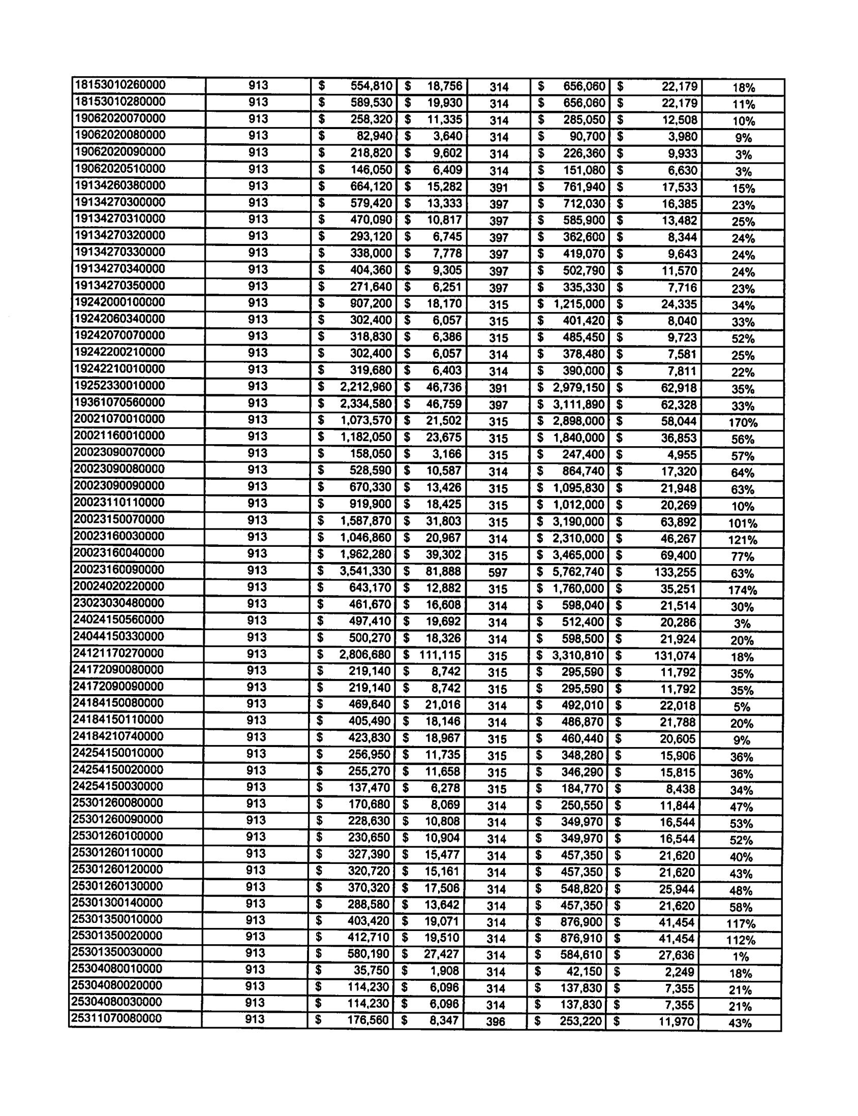 Class9Study-4